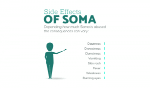soma-side-effects