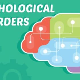 What is Psychological Disorders?